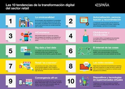 Infominho - La omnicanalidad, el concepto clave en la transformación digital del comercio - INFOMIÑO - Informacion y noticias del Baixo Miño y Alrededores.