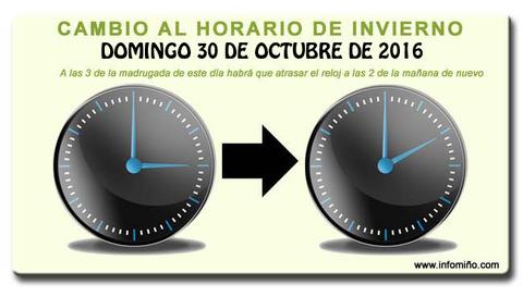 Infominho - Este domingo cambio de hora: os reloxos retrasaránse unha hora - INFOMIÑO - Informacion y noticias del Baixo Miño y Alrededores.