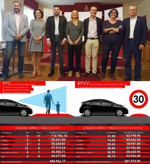 Infominho - A Deputación investirá máis de medio millón de euros para calmar o tráfico e pintar as estradas provinciais no Baixo Miño - INFOMIÑO - Informacion y noticias del Baixo Miño y Alrededores.