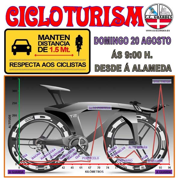 Infominho -  Salida del Club Ciclista Guardés este domingo 20 de agosto - INFOMIÑO - Informacion y noticias del Baixo Miño y Alrededores.